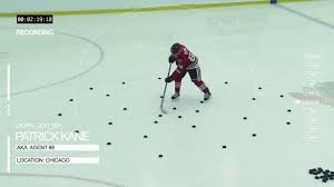 Patrick Kane Stickhandling - Hidden Camera